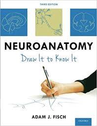 Neuroanatomy : draw it to know it [electronic resource]