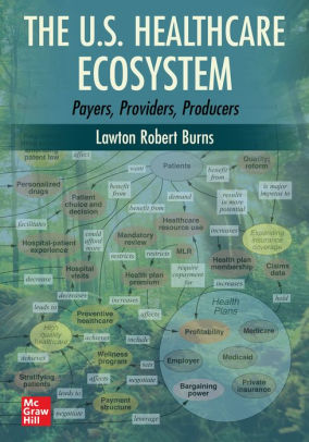 The U.S. healthcare ecosystem payers, providers, producers [electronic resource]
